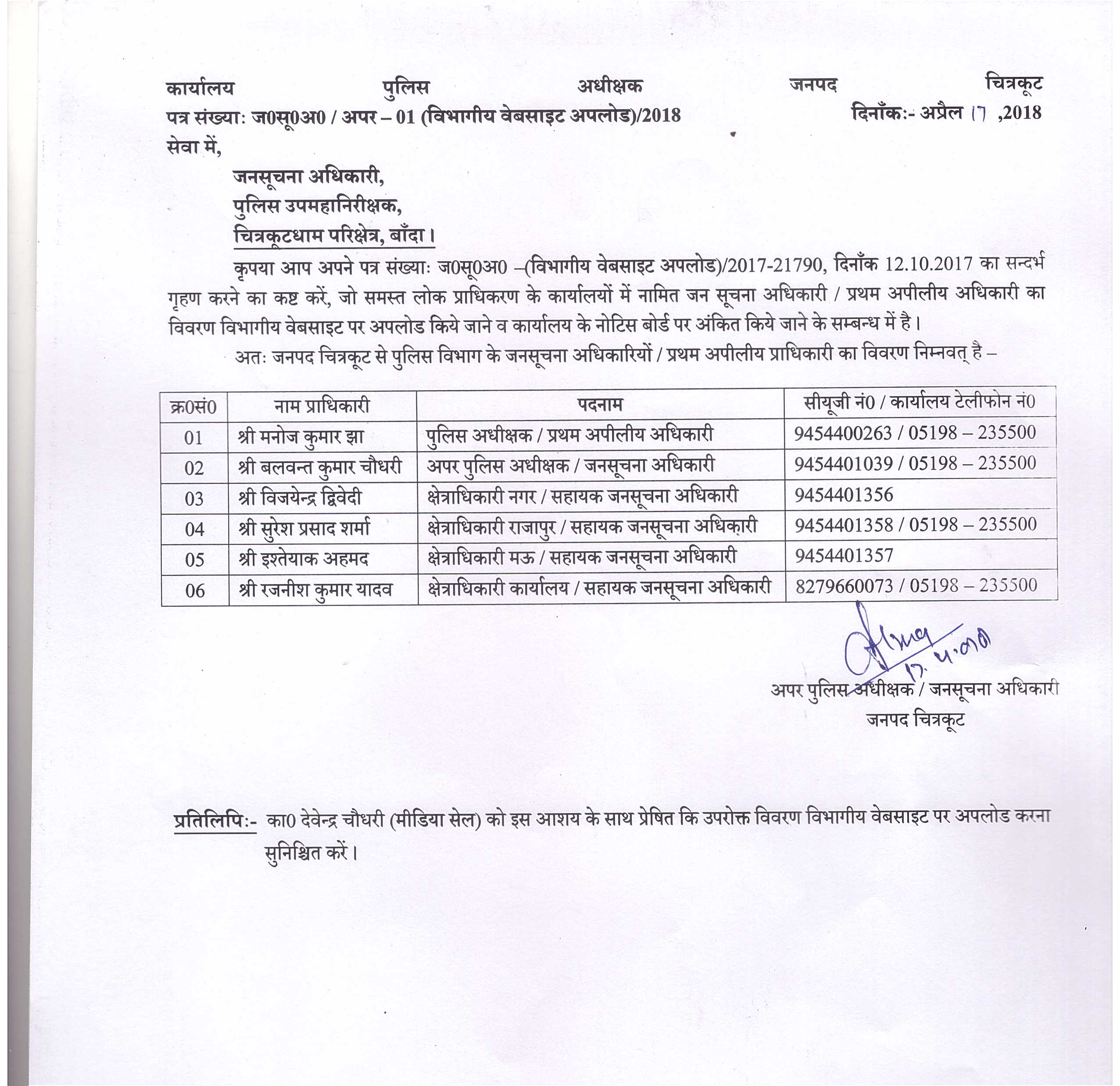 Uttar Pradesh Police | RTI List
